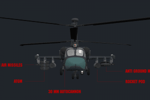 KA-52 Mod for Ravenfield