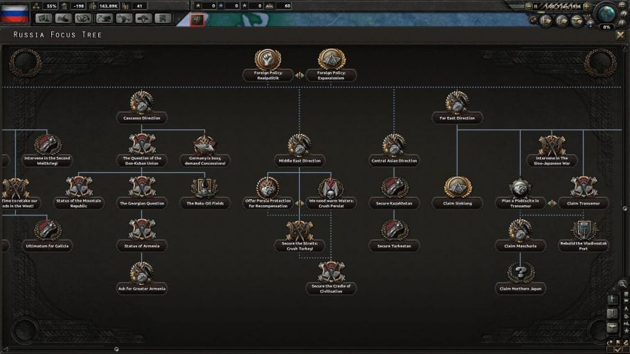 Kaiserreich Mod for Hearts of Iron IV
