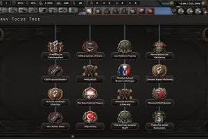 Millennium Dawn: The Kaiser Strikes Back Mod for Hearts of Iron IV